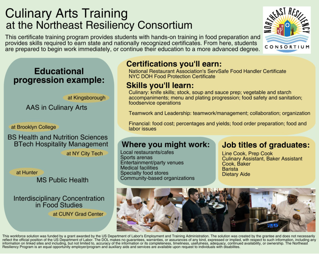 Food Service Worker Training Program Online